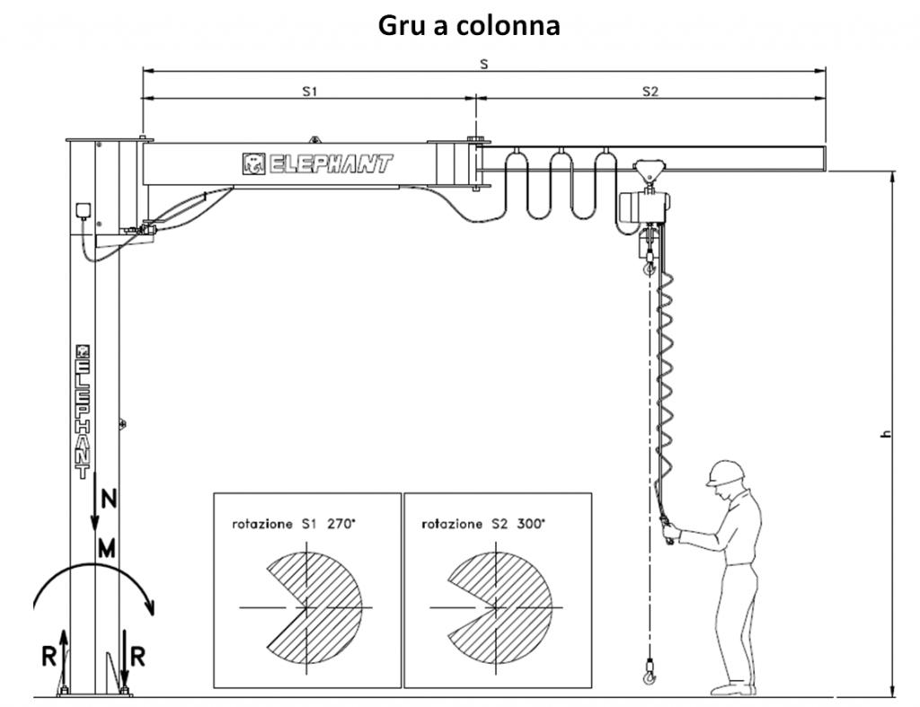 Colonna tecnica 2