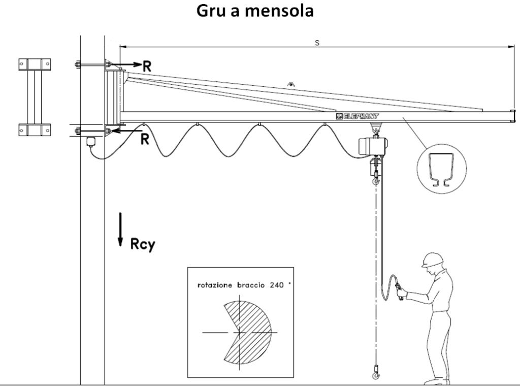 Mensola tecnica 2