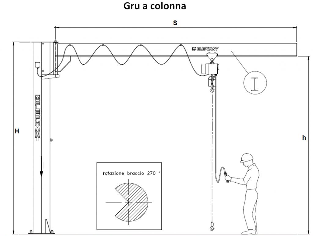 Colonna sbalzo tecnica 2